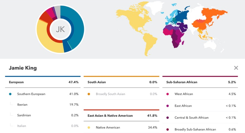 23andme data visualization