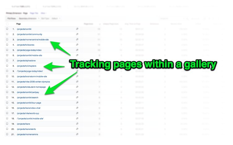 new pages in analytics report
