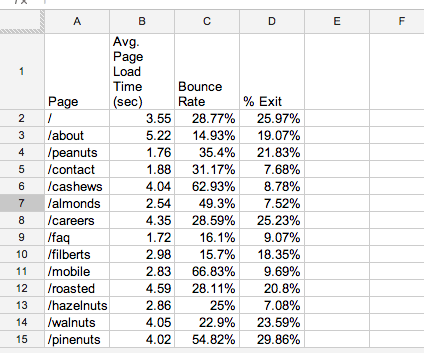 how to include decimal in googl spreadsheet